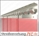 PVC Streifenvorhang für Schweißerschutz
